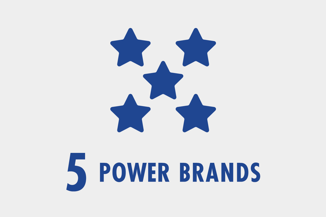 power brands