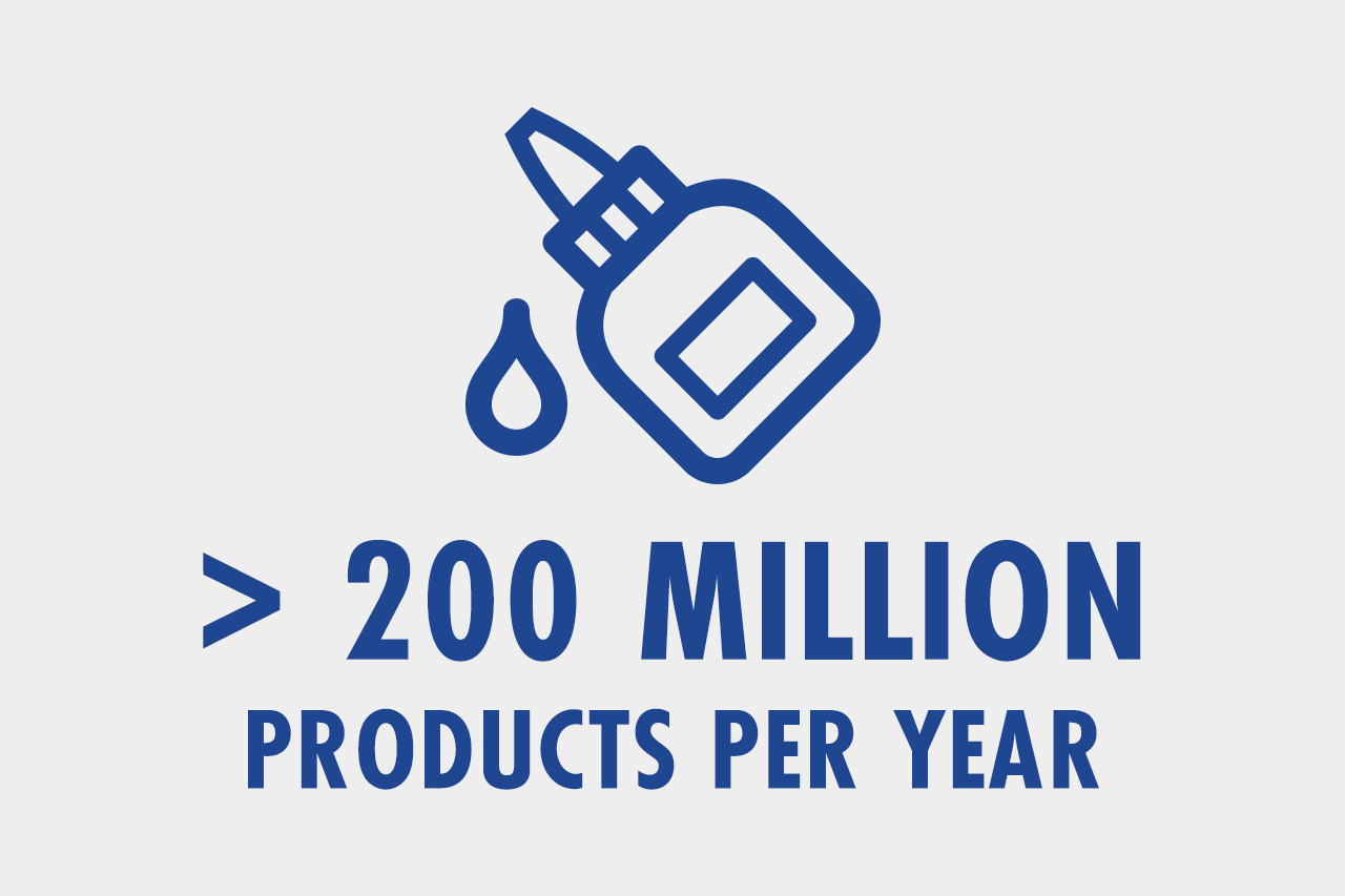 products per year